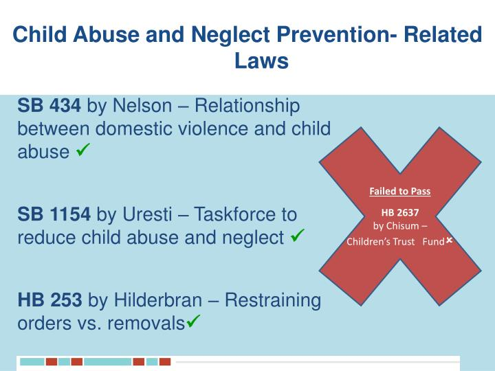 Child Abuse and Neglect Prevention- Related Laws