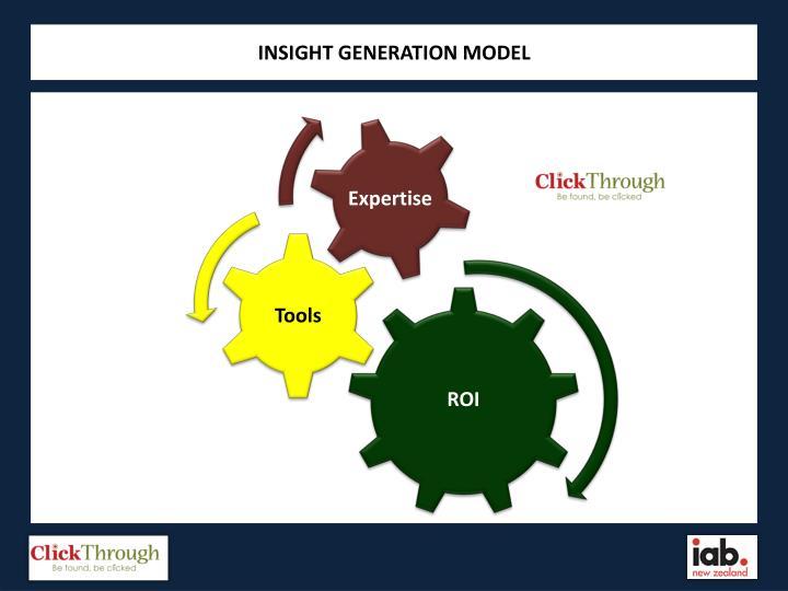 INSIGHT GENERATION MODEL