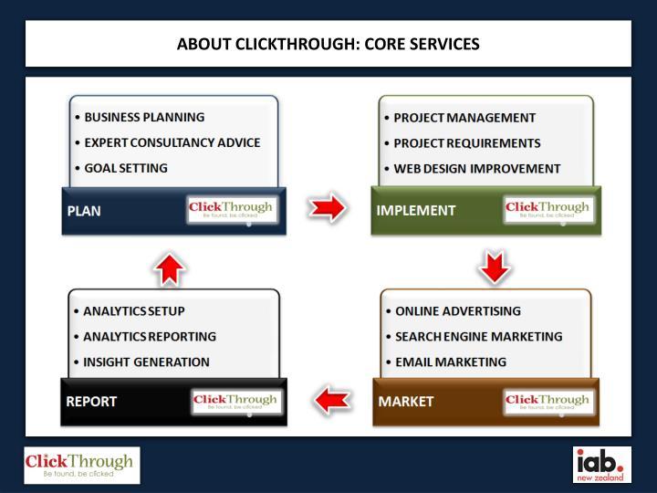 ABOUT CLICKTHROUGH: CORE SERVICES