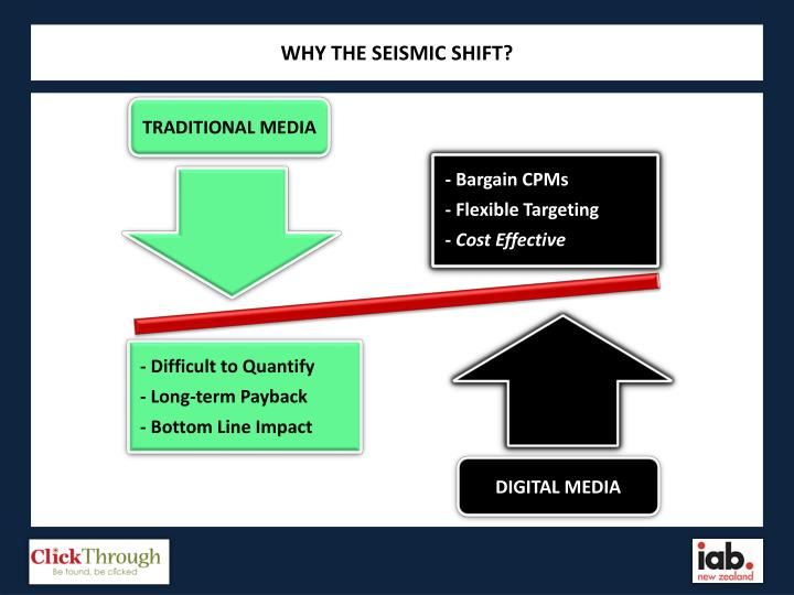 WHY THE SEISMIC SHIFT?
