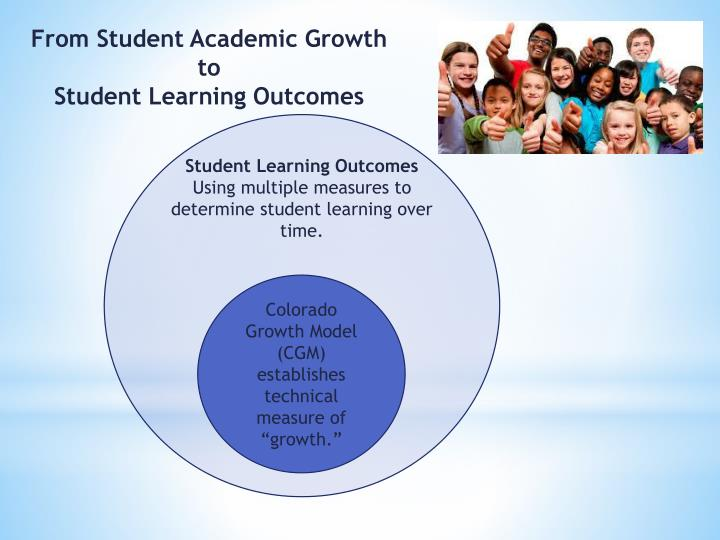 From Student Academic Growth