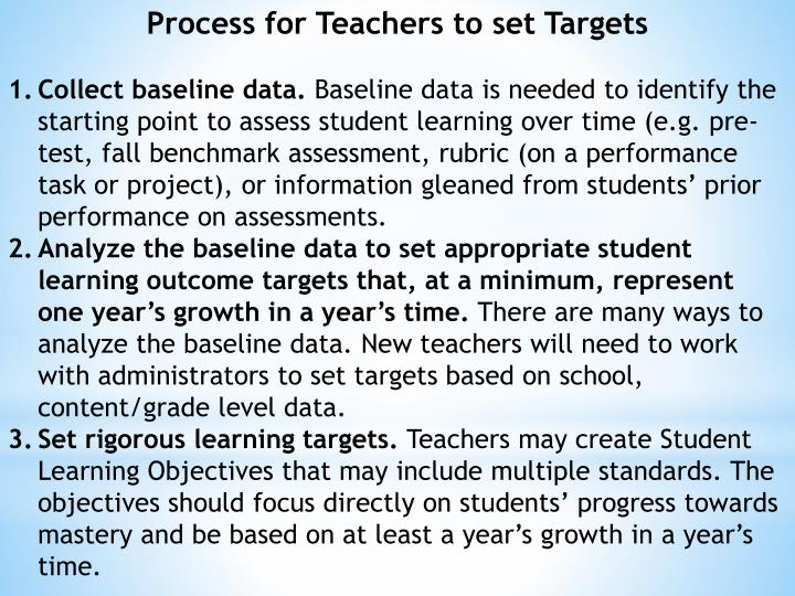 Process for Teachers to set Targets