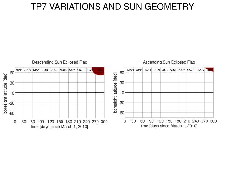 TP7 VARIATIONS AND SUN GEOMETRY