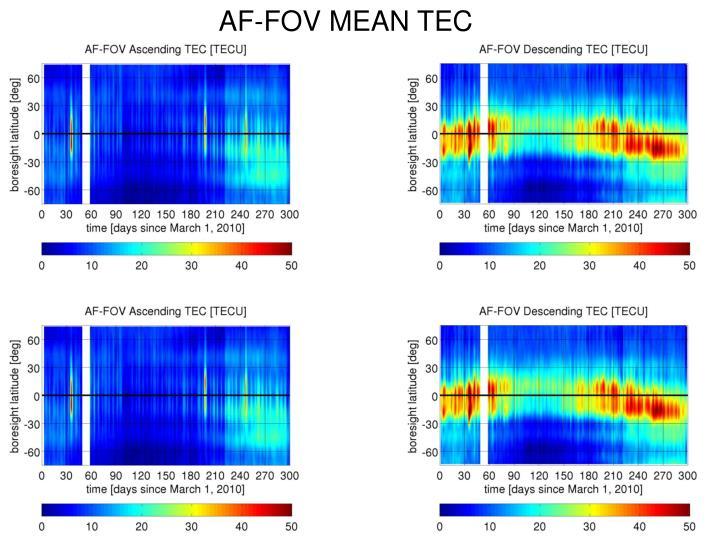 AF-FOV MEAN TEC
