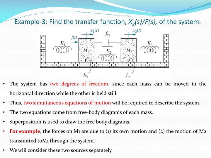 Example-3: