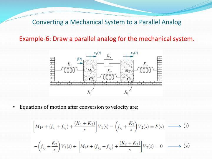 Example-6: Draw