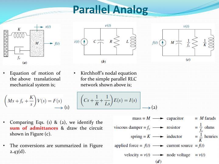 Parallel Analog