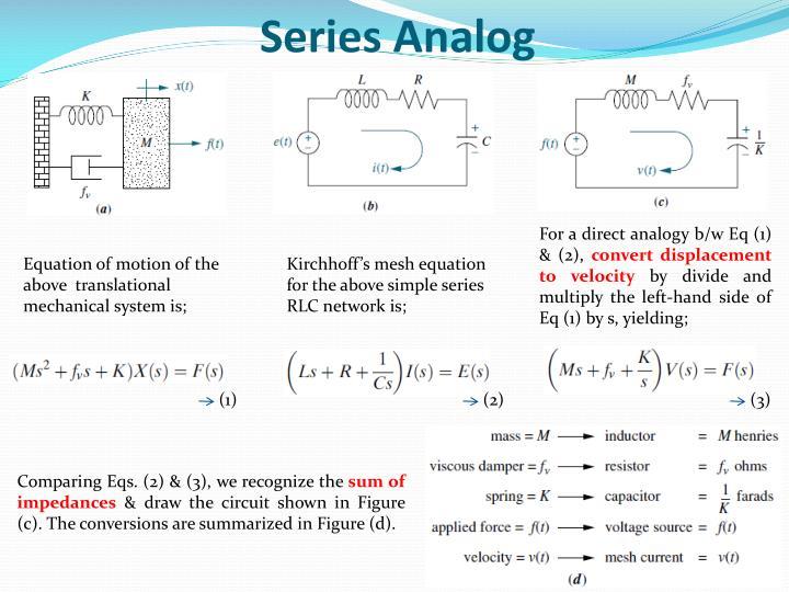 Series Analog