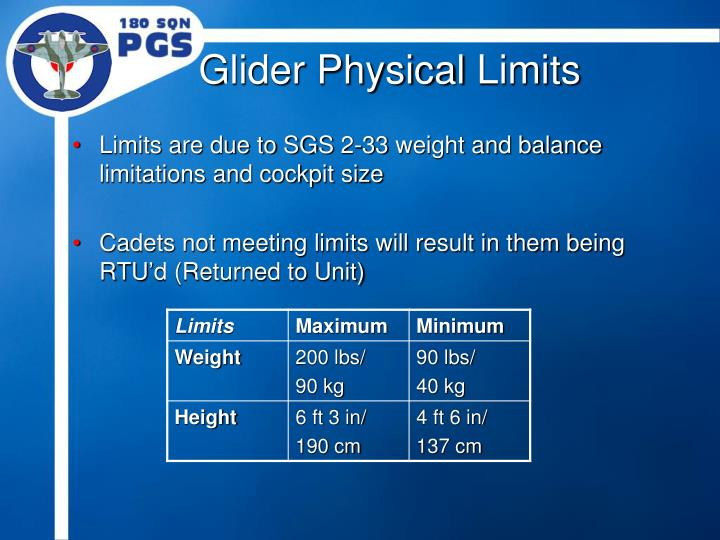 Glider Physical