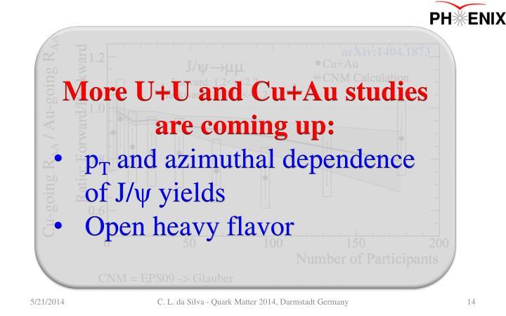More U+U and
