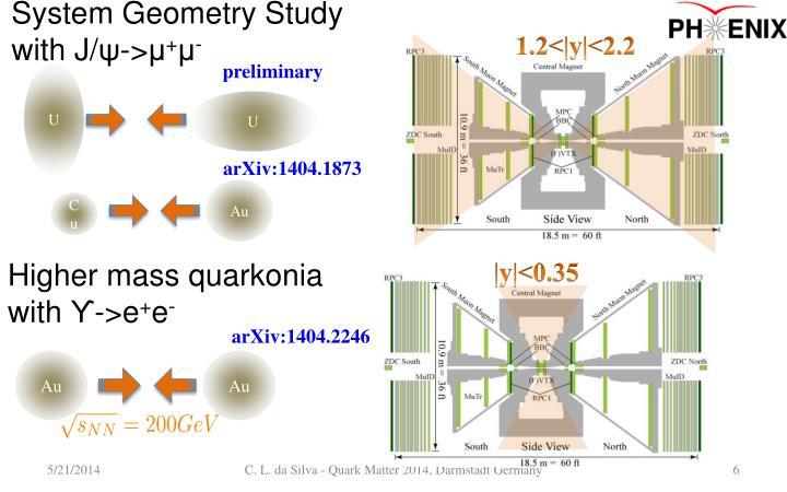 System Geometry Study with J/