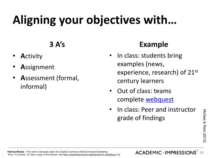 Aligning your objectives with…