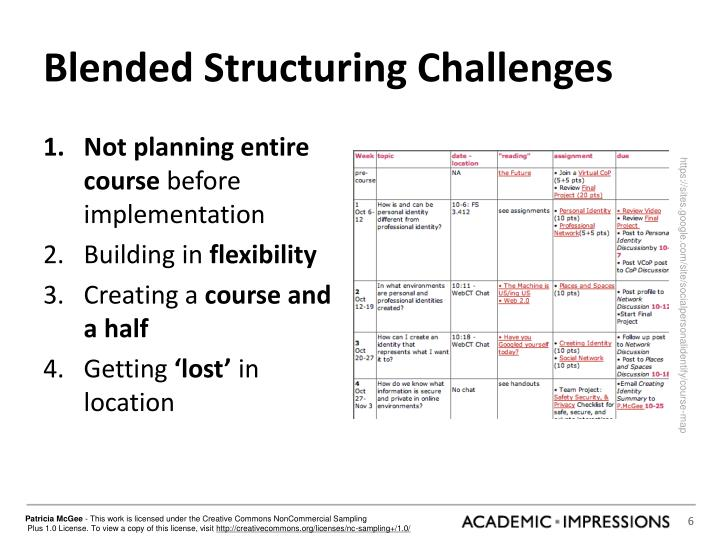 Blended Structuring Challenges