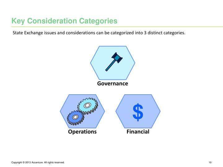 Key Consideration Categories