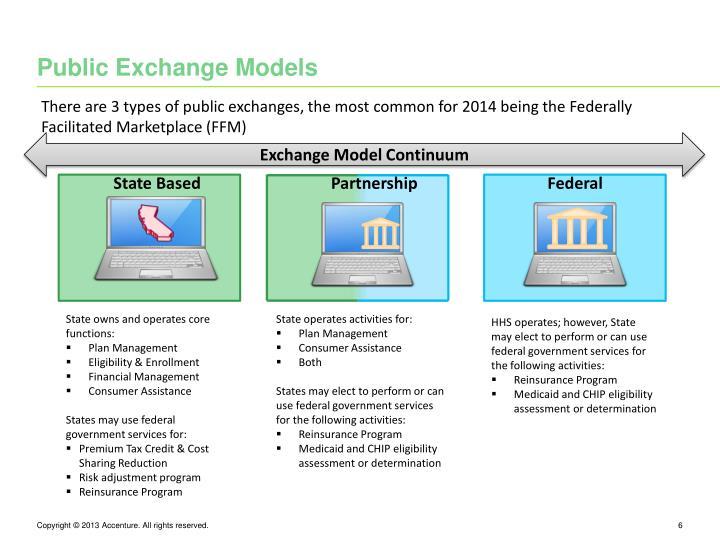 Public Exchange Models