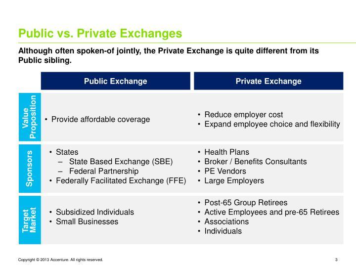 Public vs. Private Exchanges