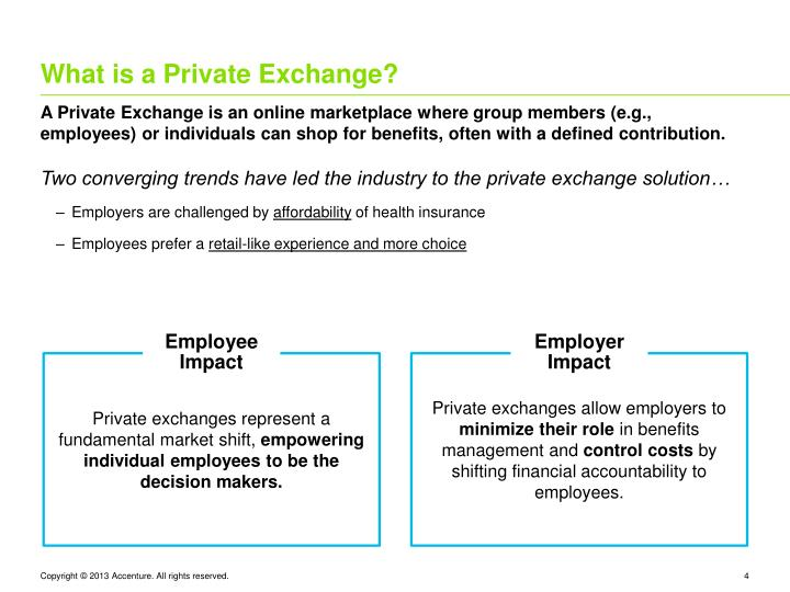 What is a Private Exchange?