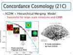 concordance cosmology 21c
