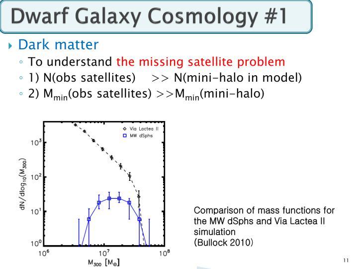 Dwarf Galaxy Cosmology #1