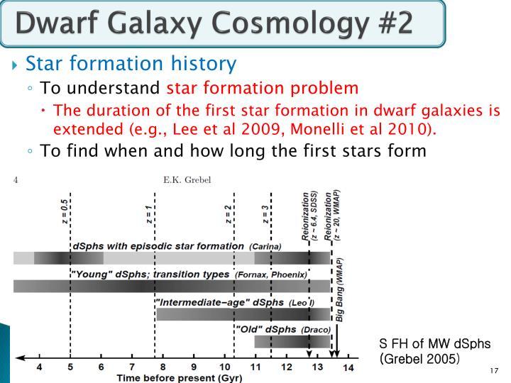 Dwarf Galaxy Cosmology #2
