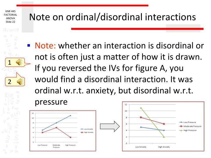 Note on ordinal/disordinal interactions