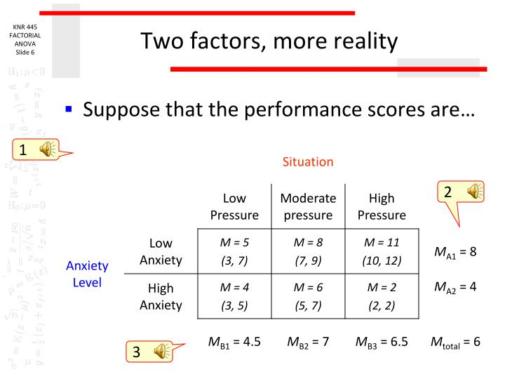 Two factors, more reality
