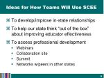 ideas for how teams will use scee2
