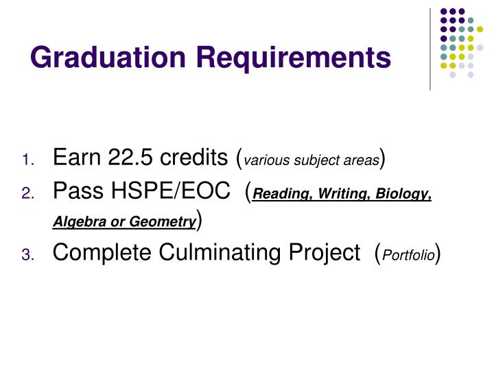Graduation Requirements
