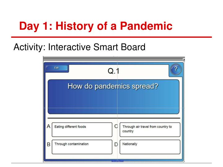 Day 1: History of a Pandemic