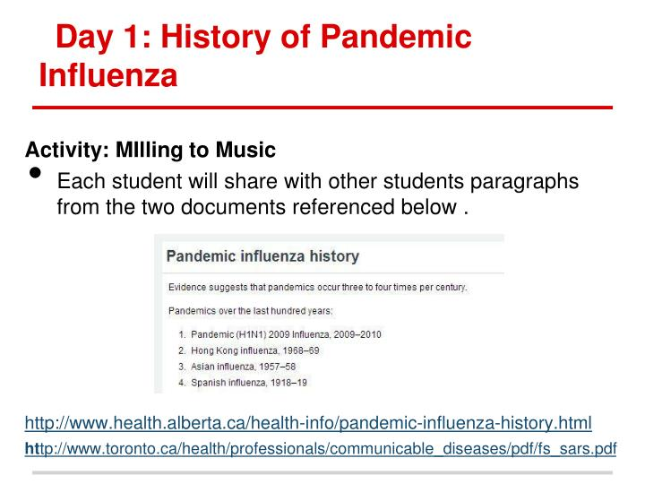 Day 1: History of Pandemic Influenza