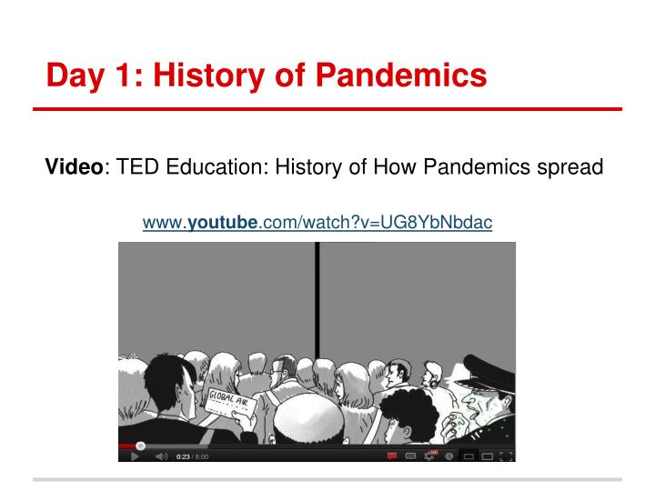 Day 1: History of Pandemics