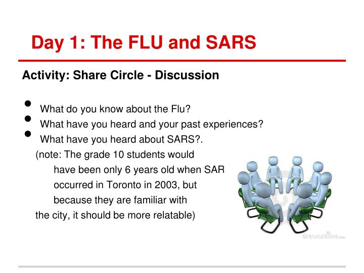 Day 1: The FLU and SARS