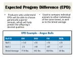 expected progeny difference epd