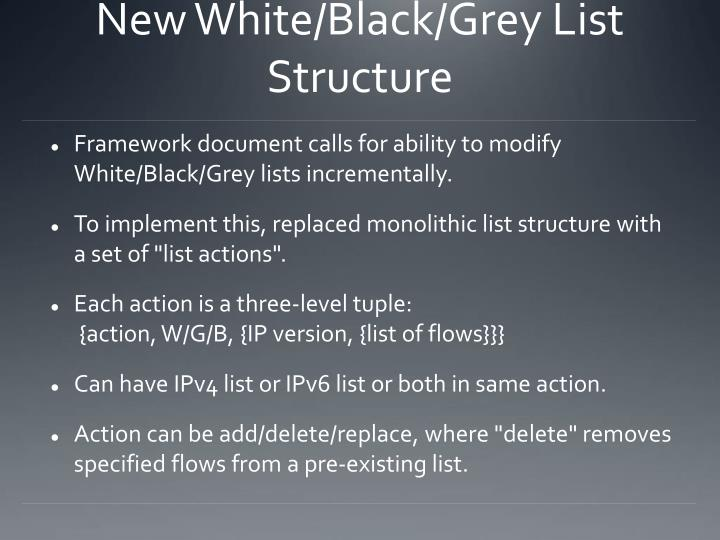 New White/Black/Grey List Structure