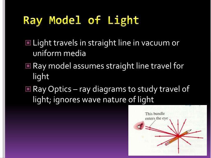 Ray Model of Light