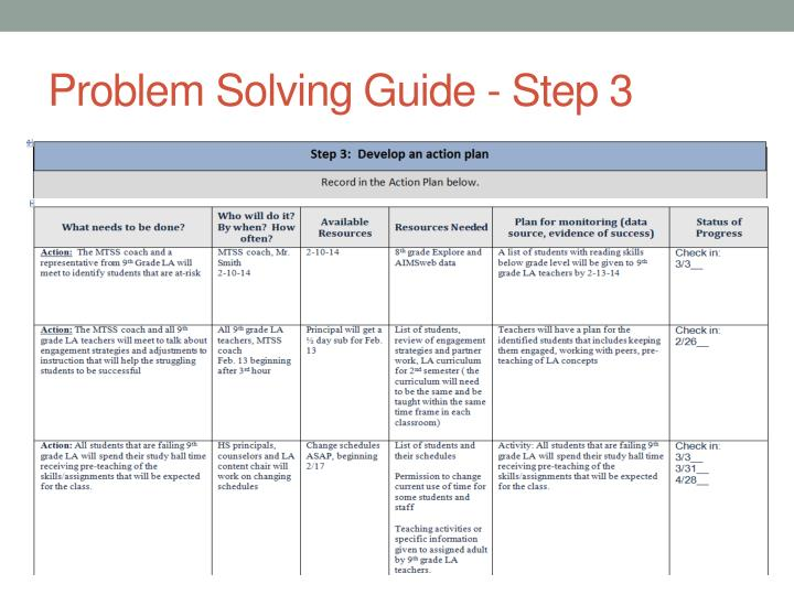 Problem Solving Guide - Step