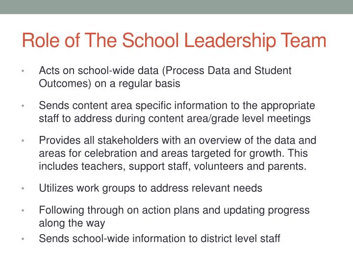 Role of The School Leadership Team