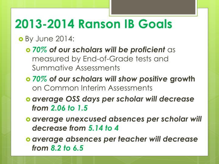 2013-2014 Ranson IB Goals