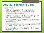 2013 2014 ranson ib goals
