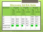 discovery ed ela data
