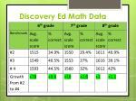 discovery ed math data