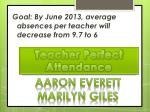 goal by june 2013 average absences per teacher will decrease from 9 7 to 6