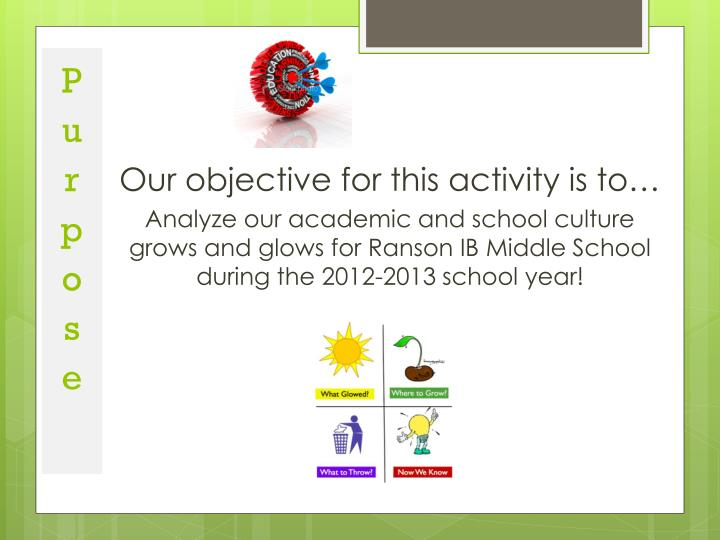 Our objective for this activity is to…