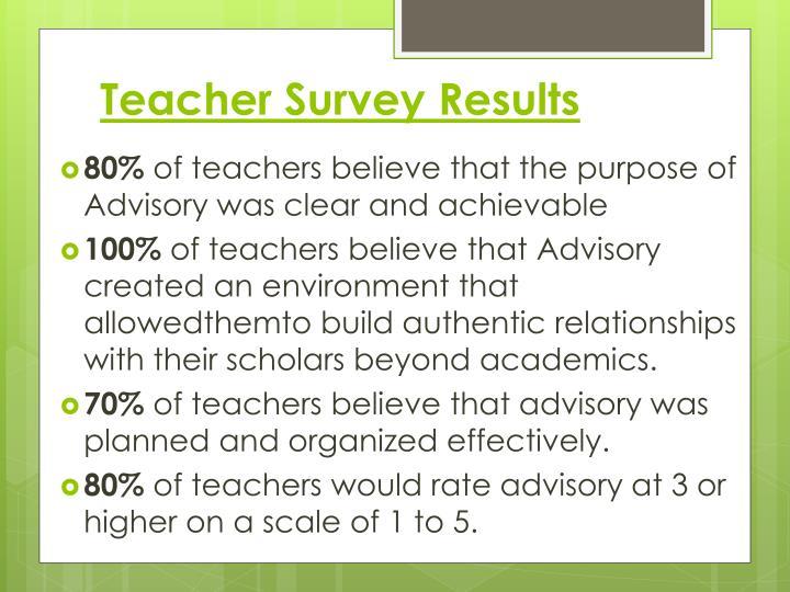 Teacher Survey Results