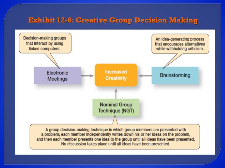 Exhibit 12-6: Creative Group Decision Making