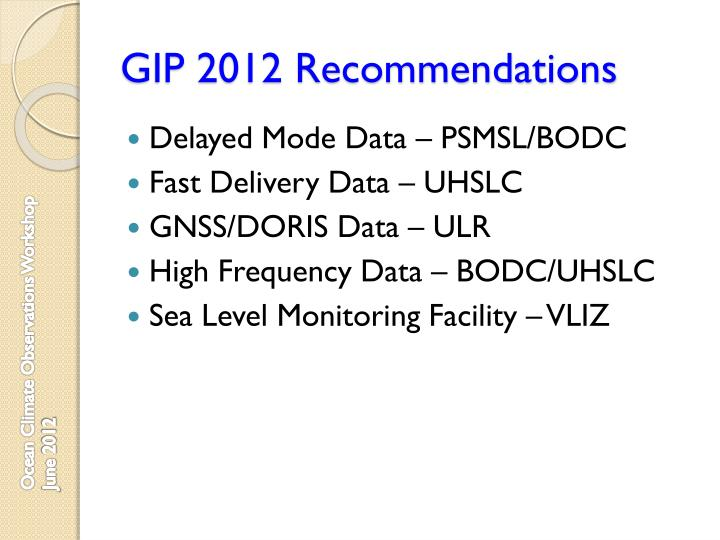 GIP 2012 Recommendations