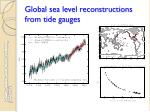 global sea level reconstructions from tide gauges