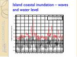 island coastal inundation waves and water level