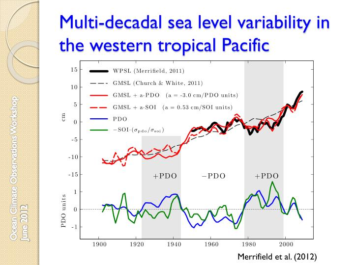 Multi-decadal sea level variability in the western tropical Pacific