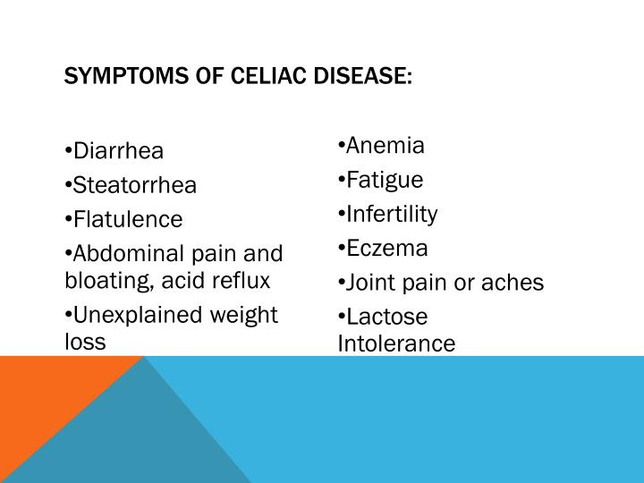 Symptoms of Celiac Disease: